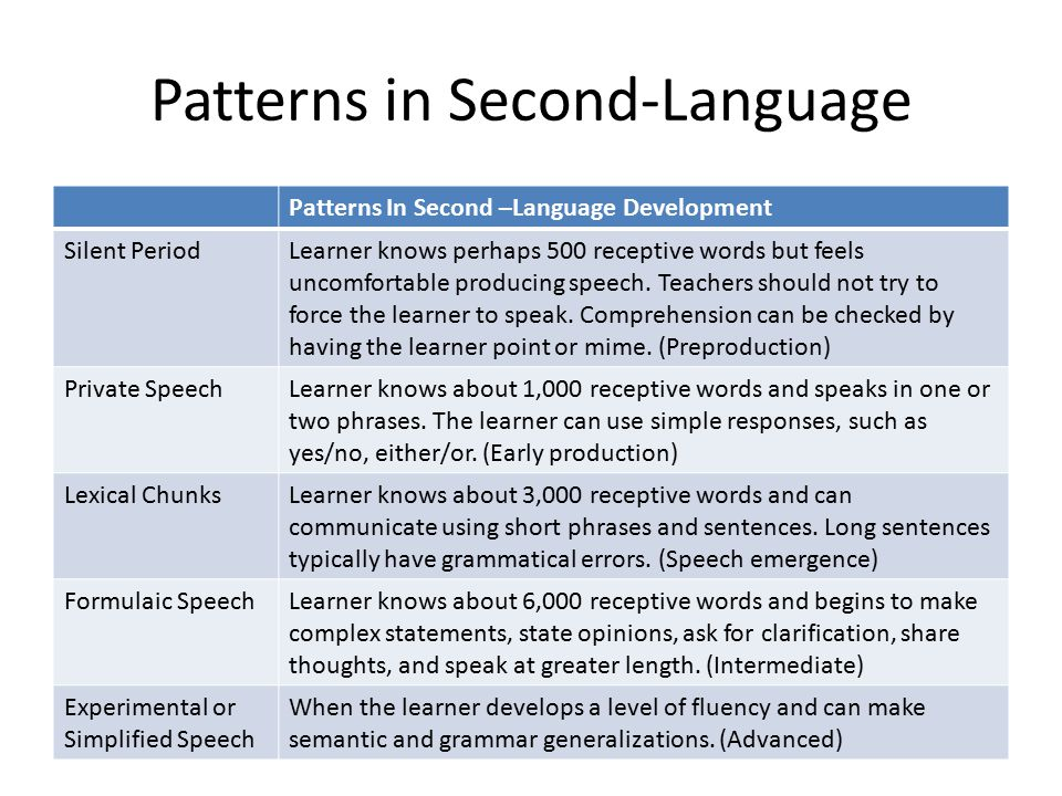Patterns in Second-Language