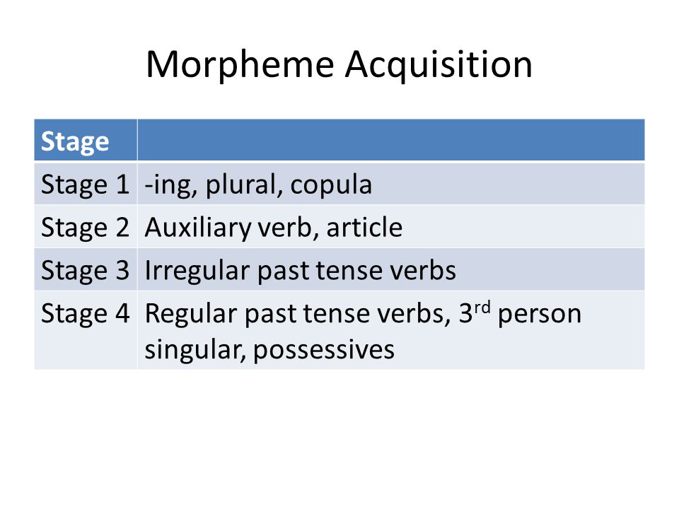 Morpheme Acquisition Stage Stage 1 -ing, plural, copula Stage 2