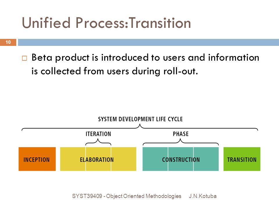 Unified Process:Transition
