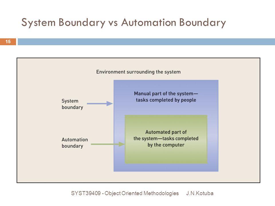 System Boundary vs Automation Boundary