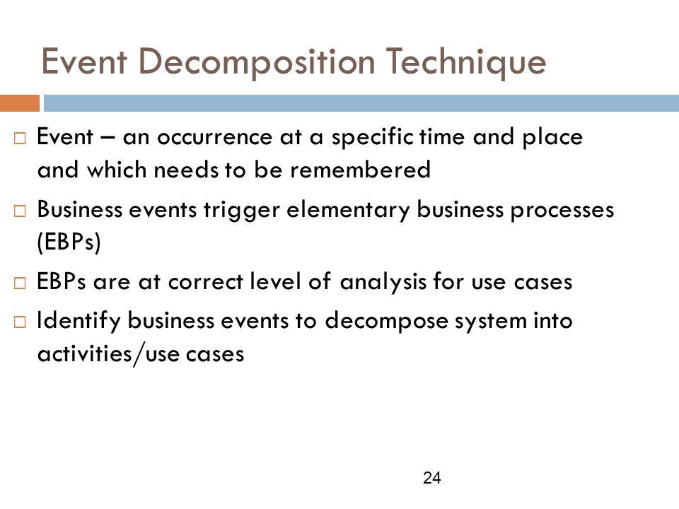 Event Decomposition Technique