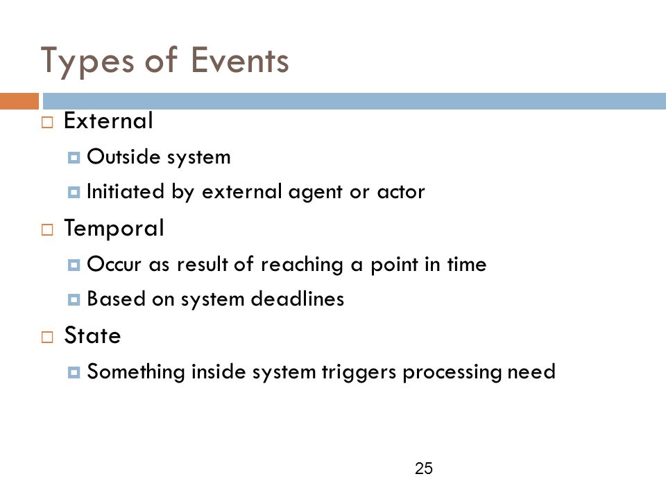 Types of Events External Temporal State Outside system