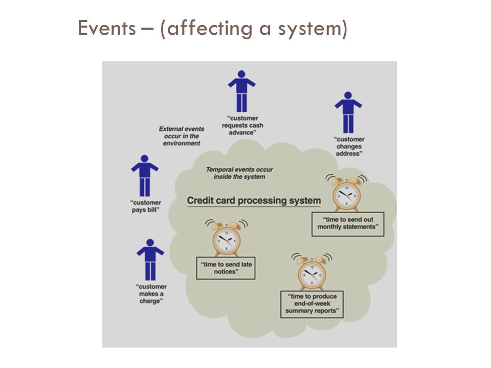 Events – (affecting a system)