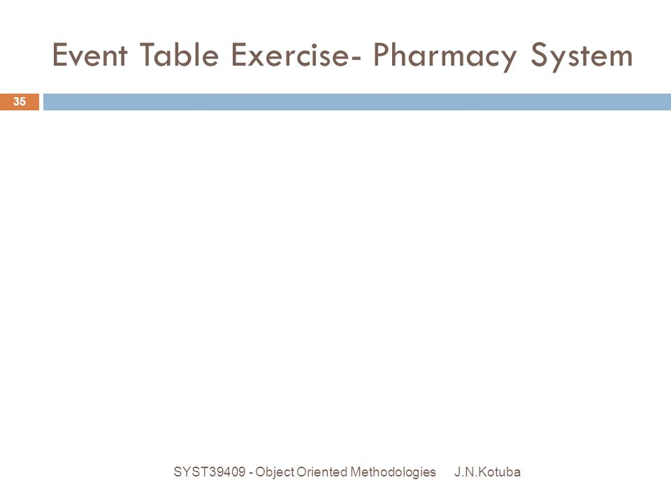 Event Table Exercise- Pharmacy System