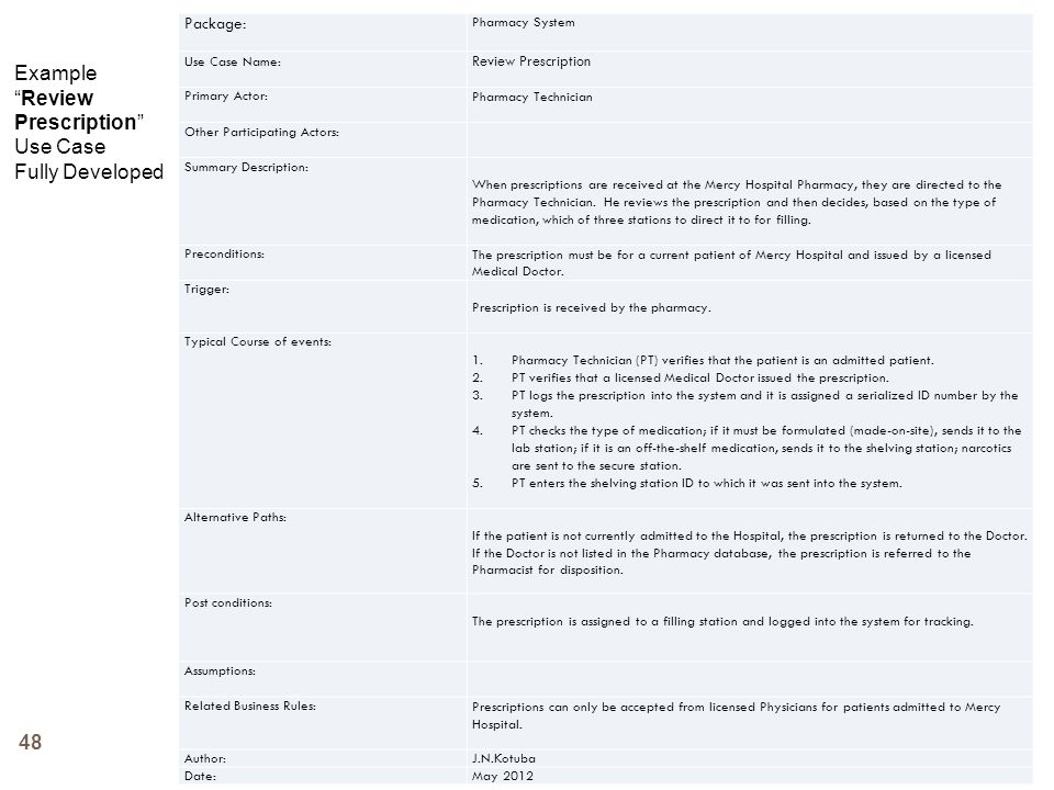 SYST39409 - Object Oriented Methodologies J.N.Kotuba