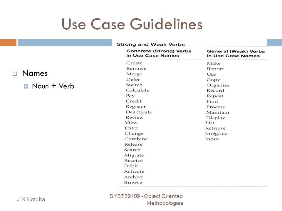 Use Case Guidelines Names Noun + Verb