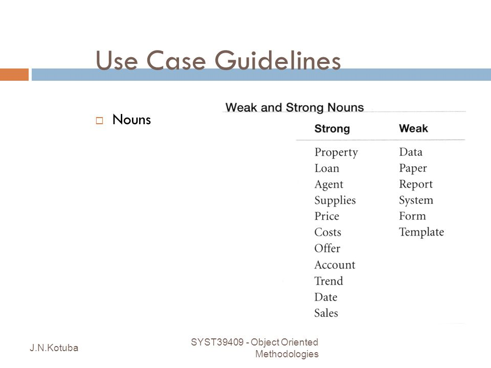 Use Case Guidelines Nouns SYST39409 - Object Oriented Methodologies