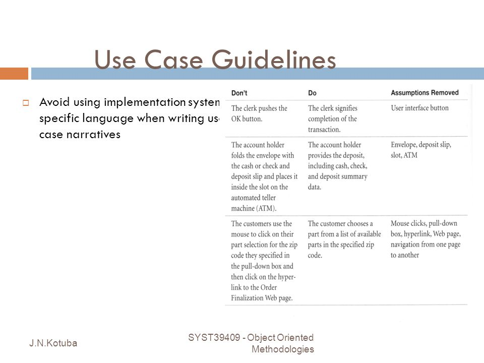 Use Case Guidelines Avoid using implementation system specific language when writing use case narratives.