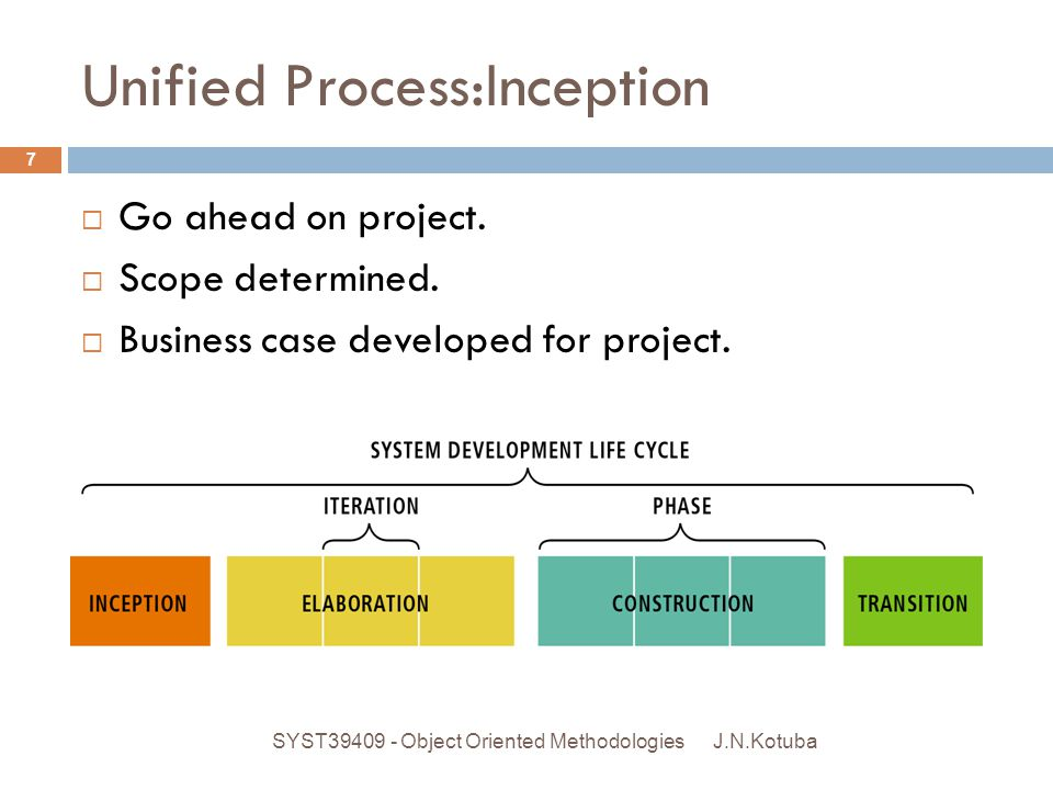 Unified Process:Inception