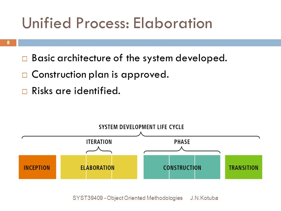 Unified Process: Elaboration