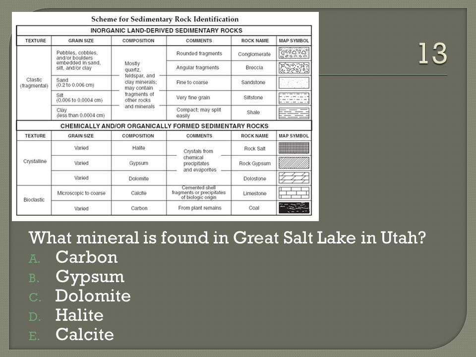 13 What mineral is found in Great Salt Lake in Utah Carbon Gypsum