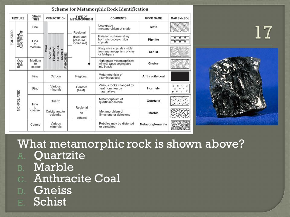 17 What metamorphic rock is shown above Quartzite Marble