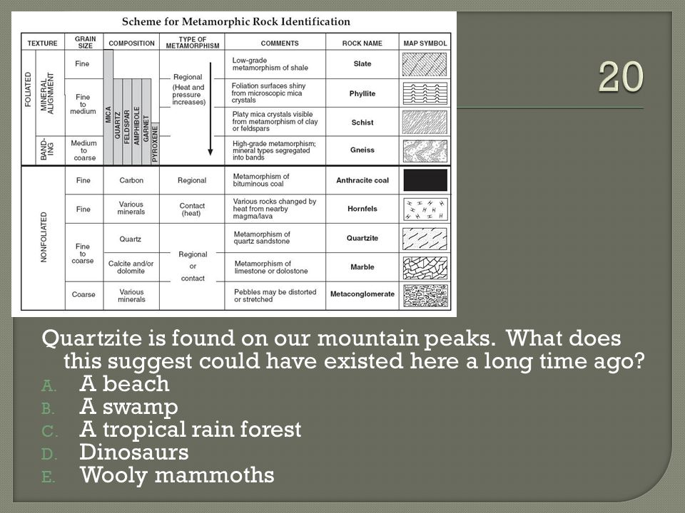 20 Quartzite is found on our mountain peaks. What does this suggest could have existed here a long time ago