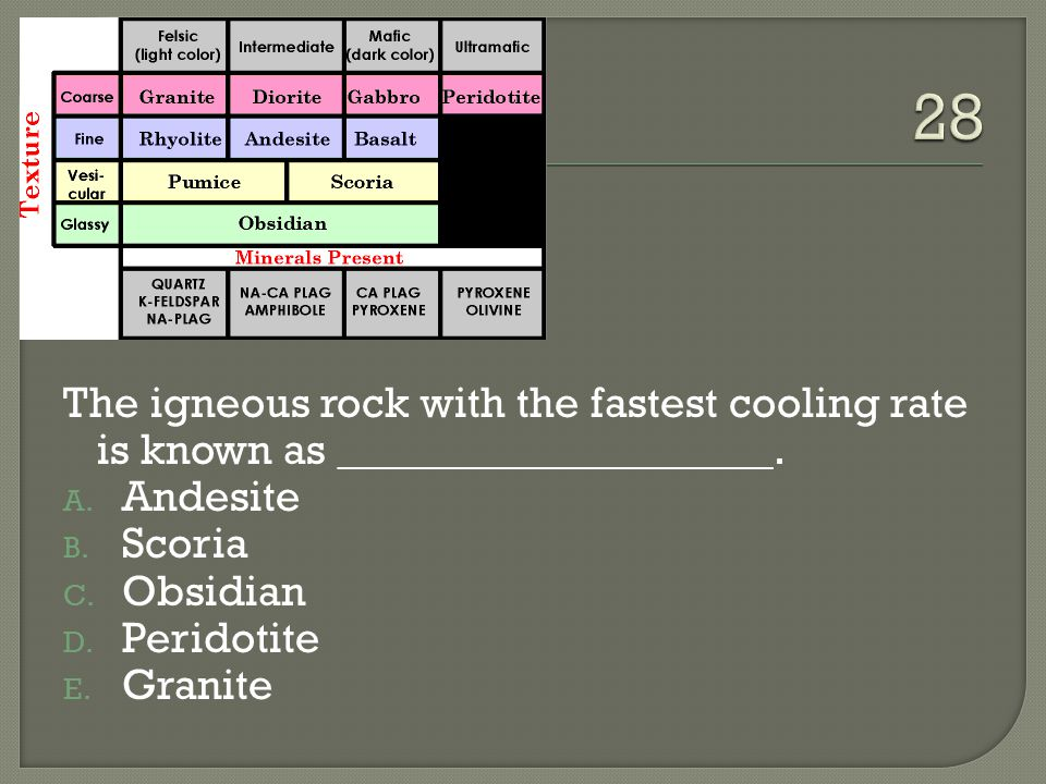 28 The igneous rock with the fastest cooling rate is known as ____________________. Andesite. Scoria.
