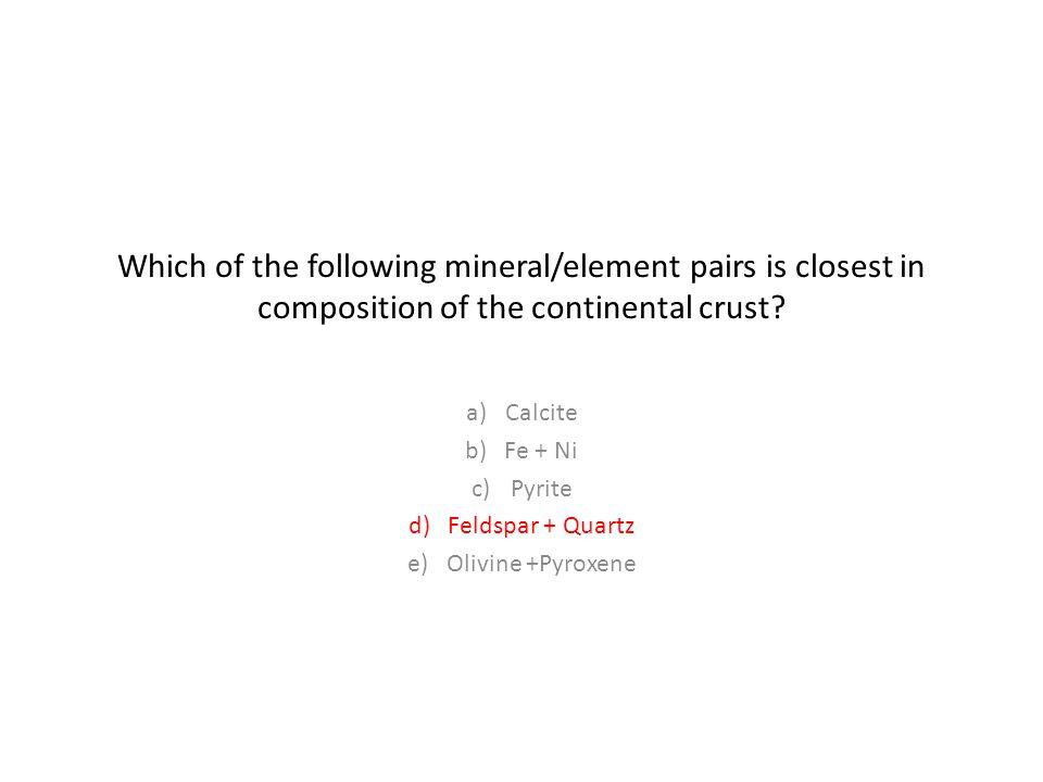 Calcite Fe + Ni Pyrite Feldspar + Quartz Olivine +Pyroxene