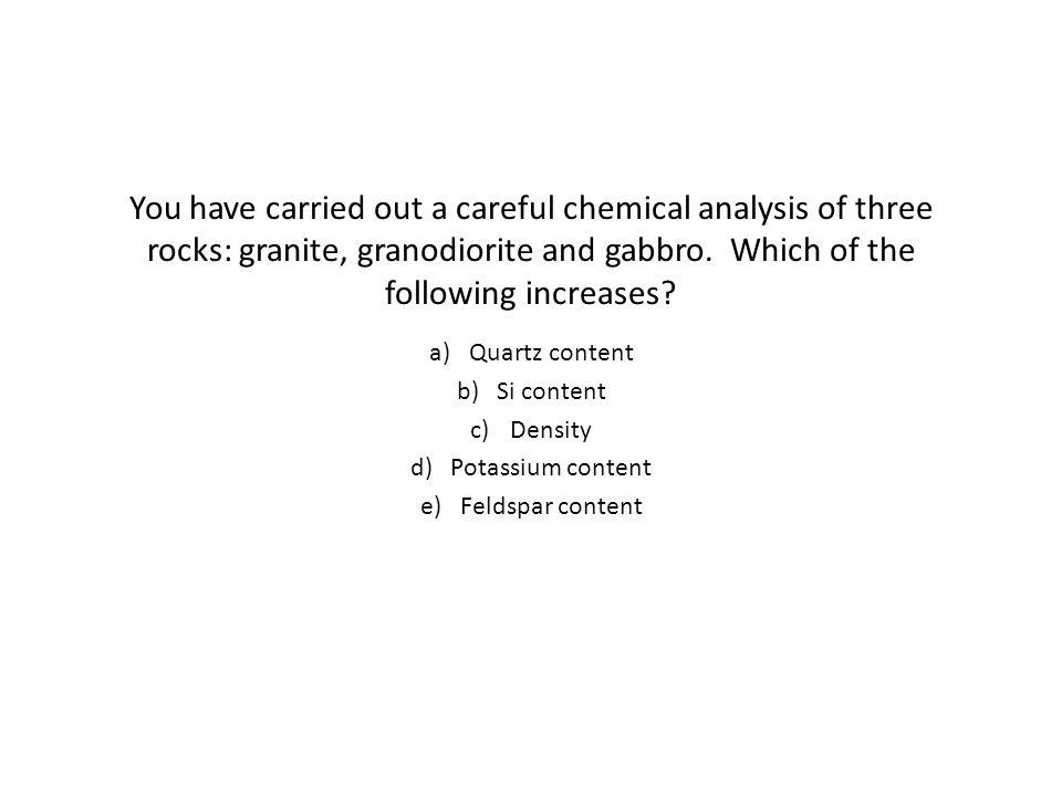 Quartz content Si content Density Potassium content Feldspar content