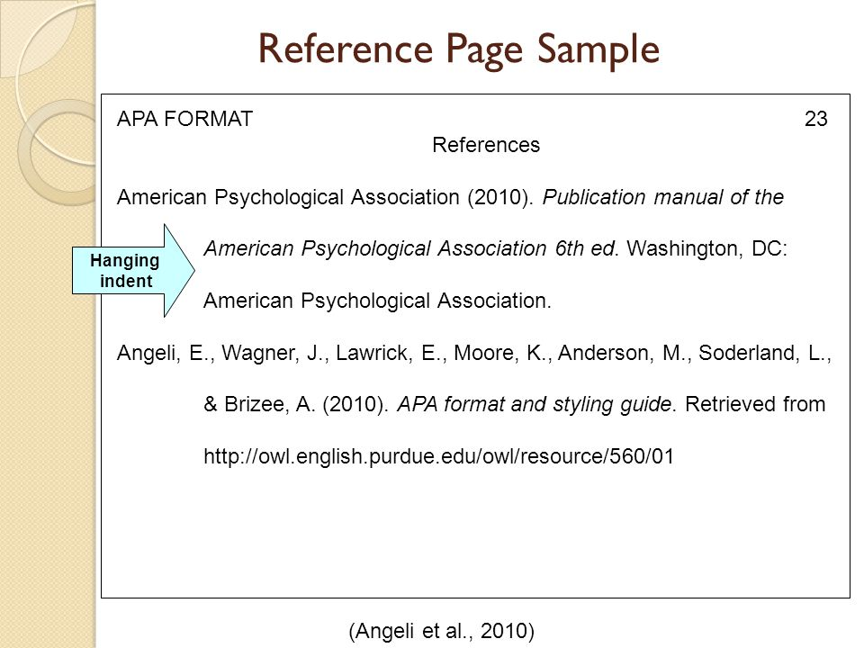 references essay format