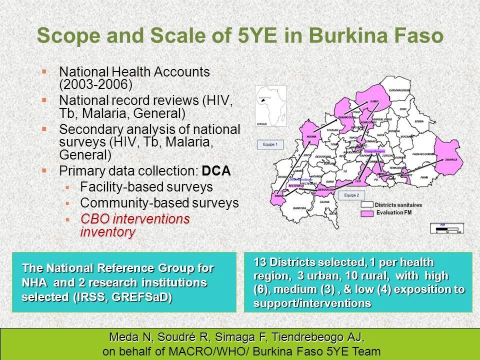 Scope and Scale of 5YE in Burkina Faso