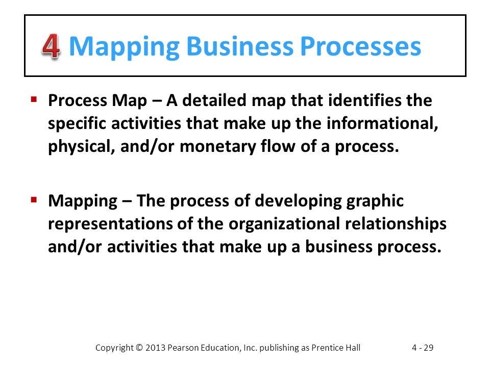 Mapping Business Processes
