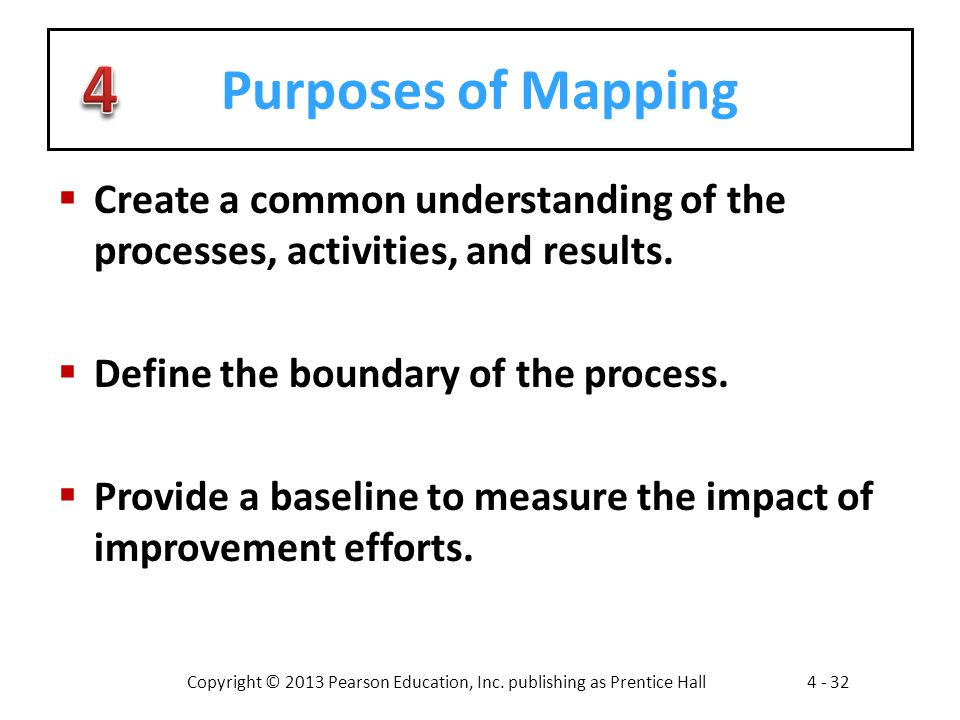 Purposes of Mapping Create a common understanding of the processes, activities, and results. Define the boundary of the process.