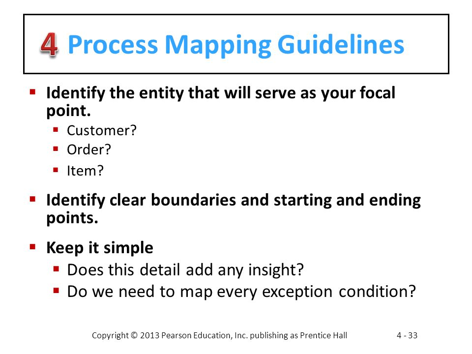 Process Mapping Guidelines