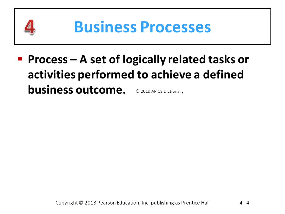 Business Processes Process – A set of logically related tasks or activities performed to achieve a defined business outcome.