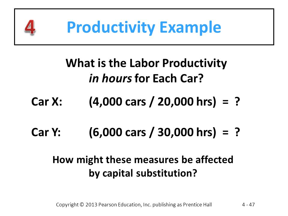 Productivity Example What is the Labor Productivity in hours for Each Car Car X: (4,000 cars / 20,000 hrs) =