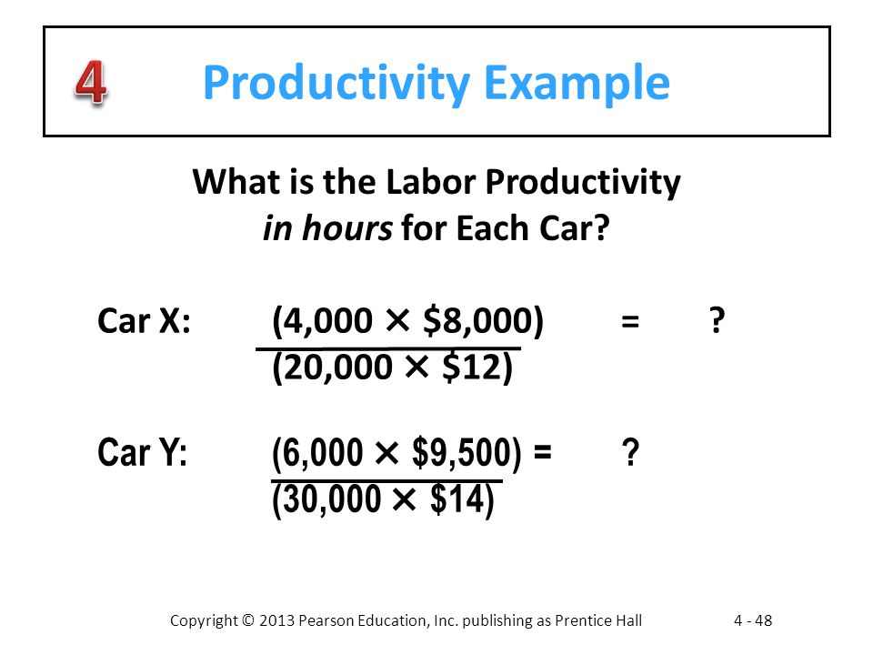 What is the Labor Productivity in hours for Each Car