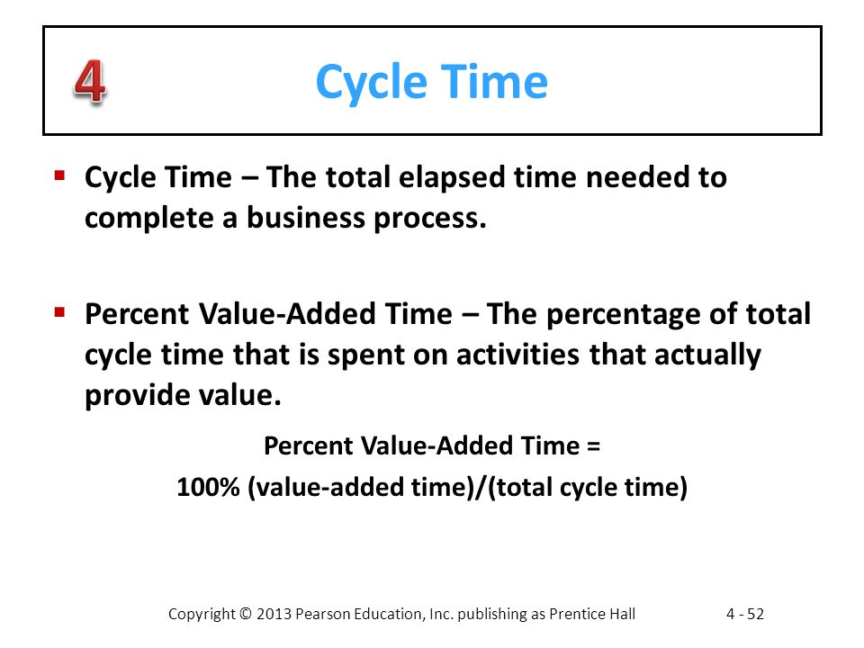 Percent Value-Added Time = 100% (value-added time)/(total cycle time)
