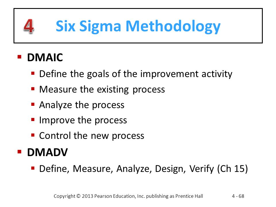 Six Sigma Methodology DMAIC DMADV