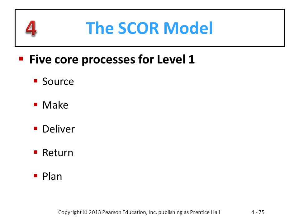 The SCOR Model Five core processes for Level 1 Source Make Deliver