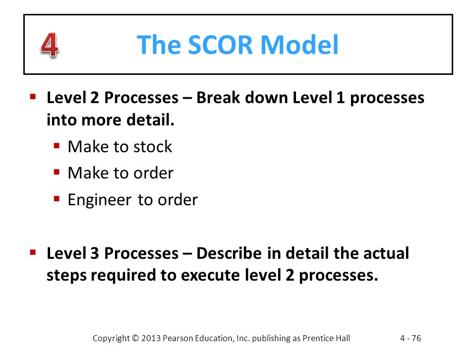 The SCOR Model Level 2 Processes – Break down Level 1 processes into more detail. Make to stock. Make to order.