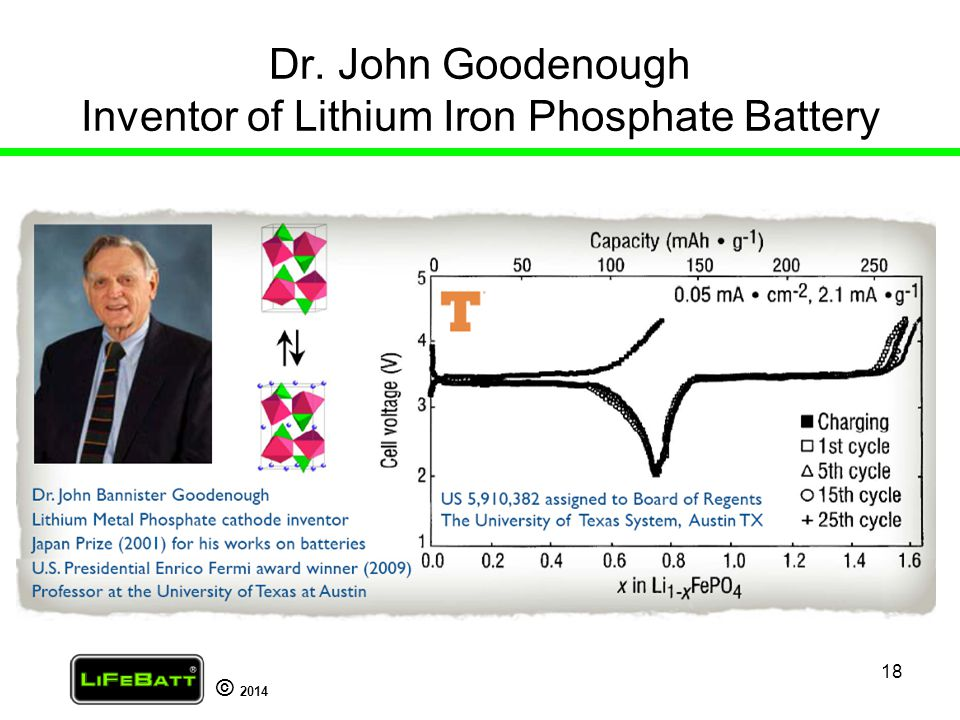 Dr. John Goodenough Inventor of Lithium Iron Phosphate Battery