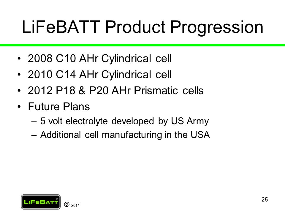 LiFeBATT Product Progression