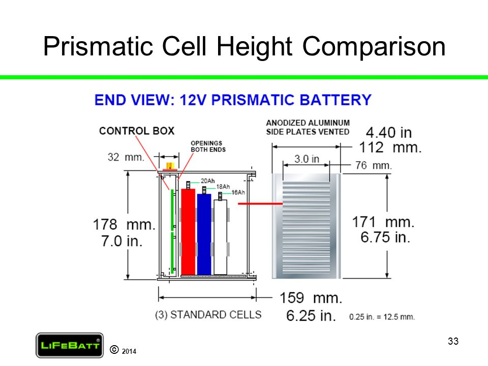 Prismatic Cell Height Comparison