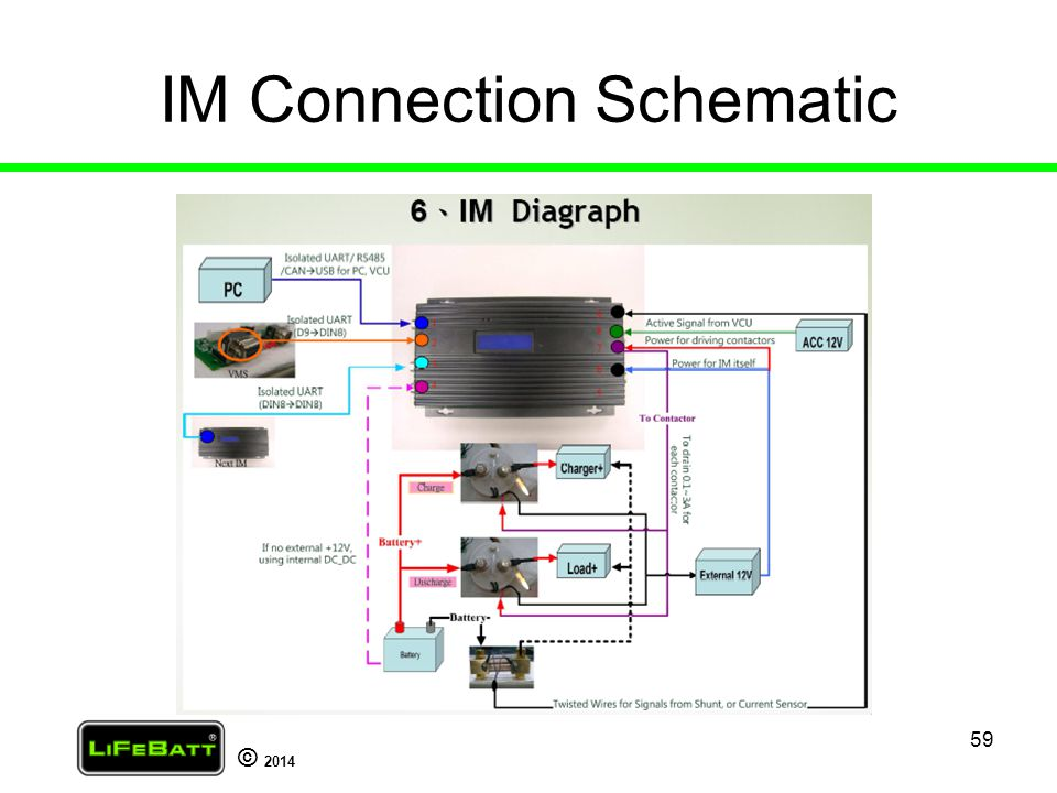 IM Connection Schematic