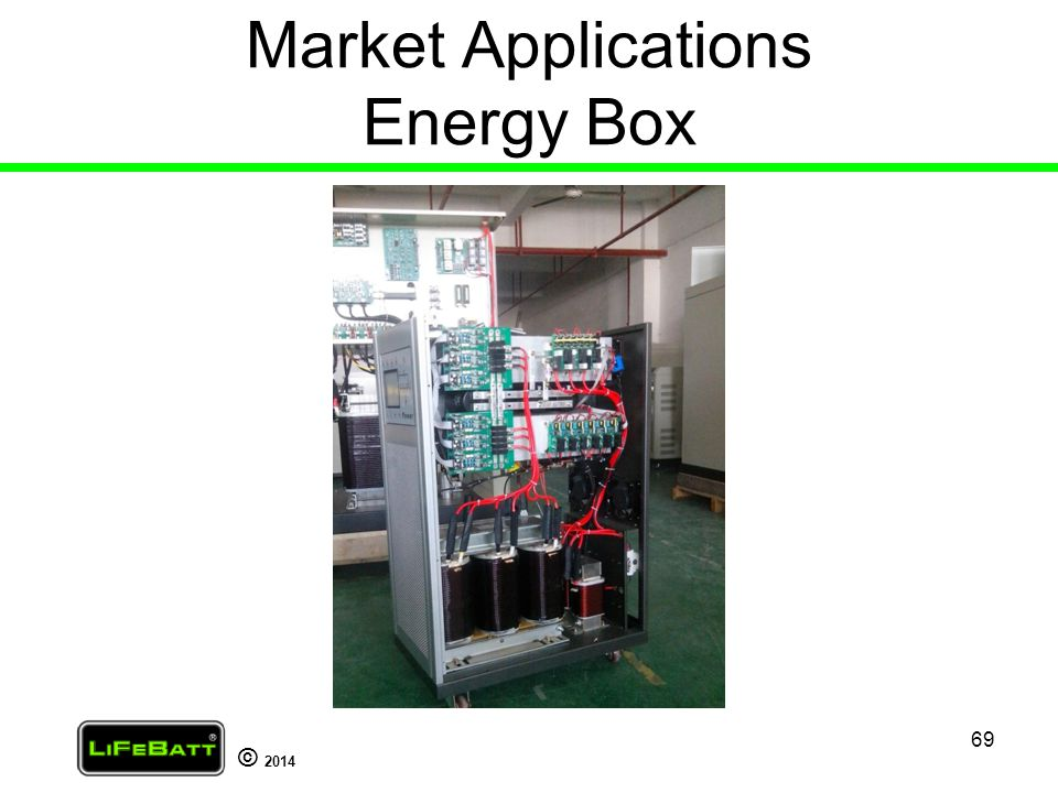 Market Applications Energy Box