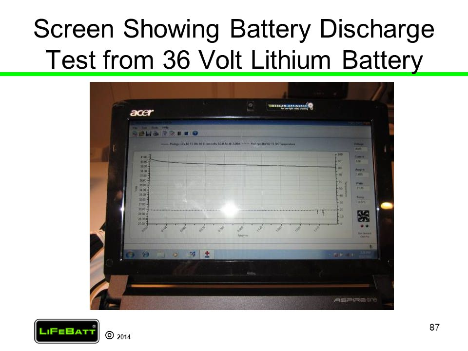 Screen Showing Battery Discharge Test from 36 Volt Lithium Battery
