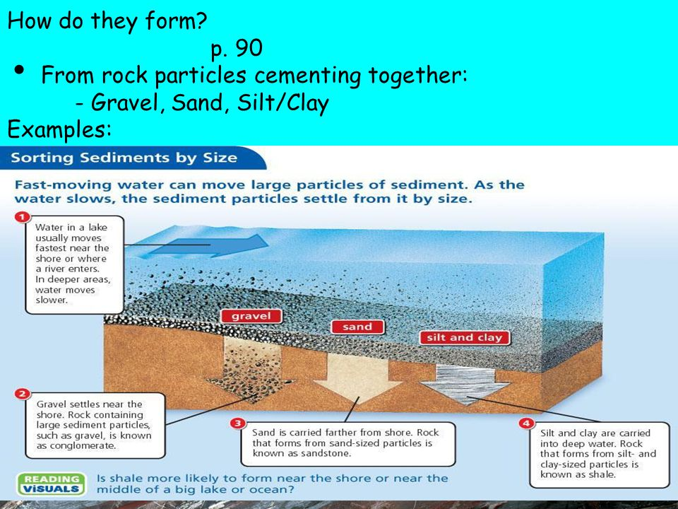 How do they form p. 90 From rock particles cementing together: - Gravel, Sand, Silt/Clay.