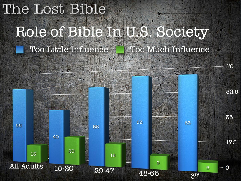 http://www. americanbible
