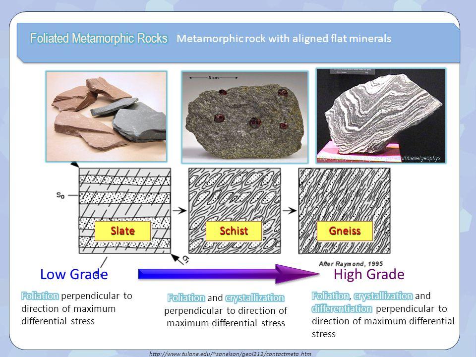 Low Grade High Grade Foliated Metamorphic Rocks