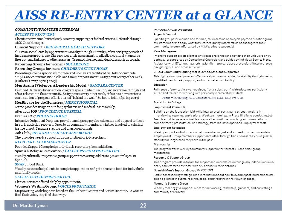 AISS RE-ENTRY CENTER at a GLANCE