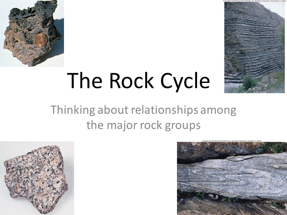 Thinking about relationships among the major rock groups