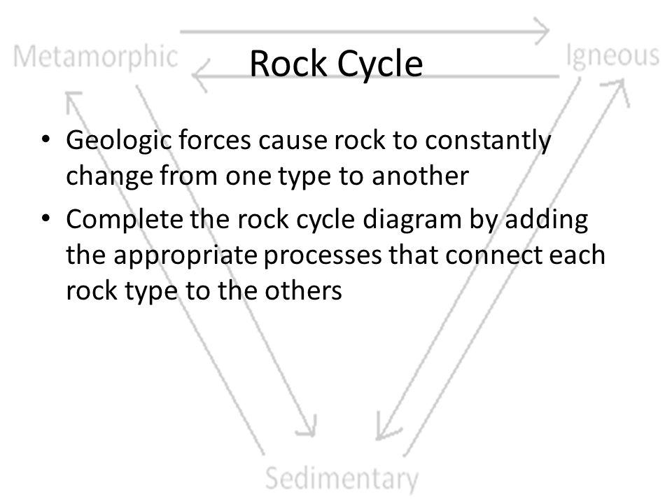 Rock Cycle Geologic forces cause rock to constantly change from one type to another.