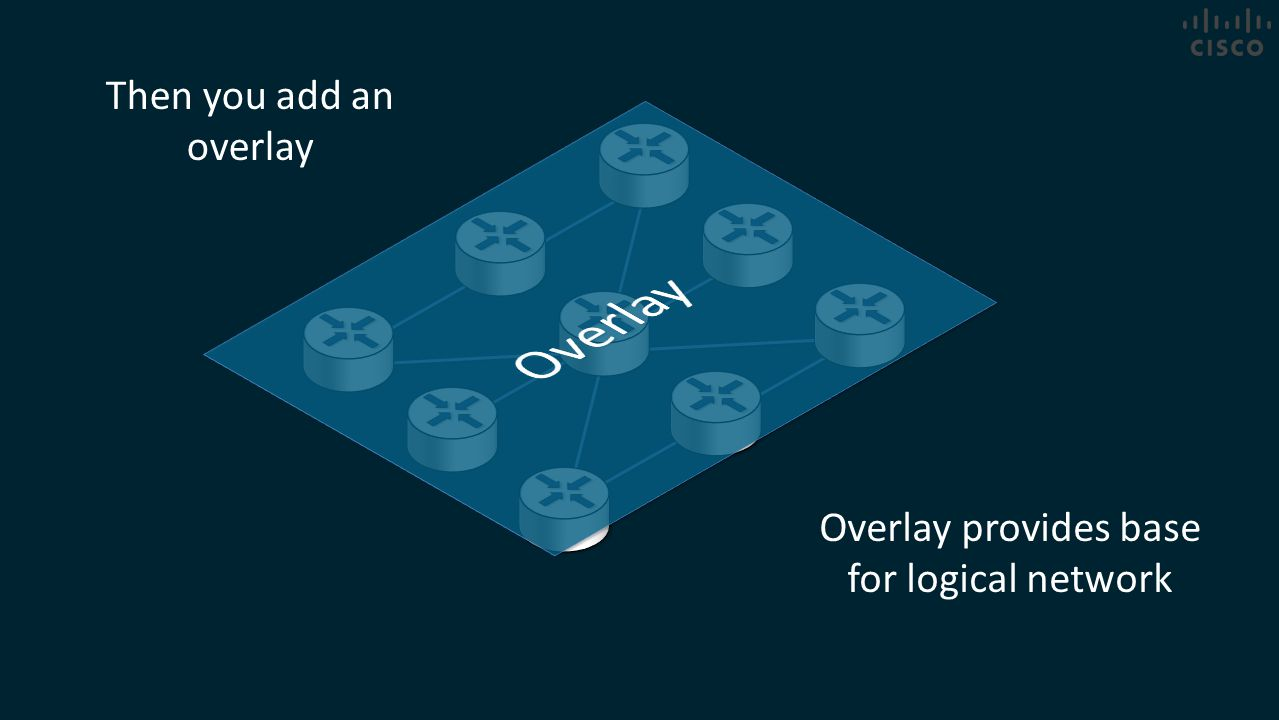 Overlay provides base for logical network