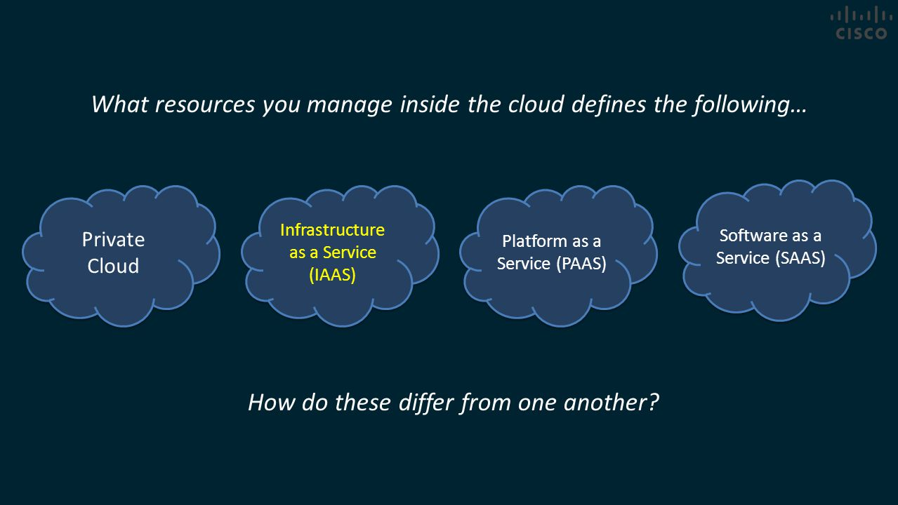 What resources you manage inside the cloud defines the following…