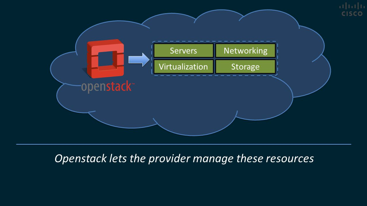 Openstack lets the provider manage these resources