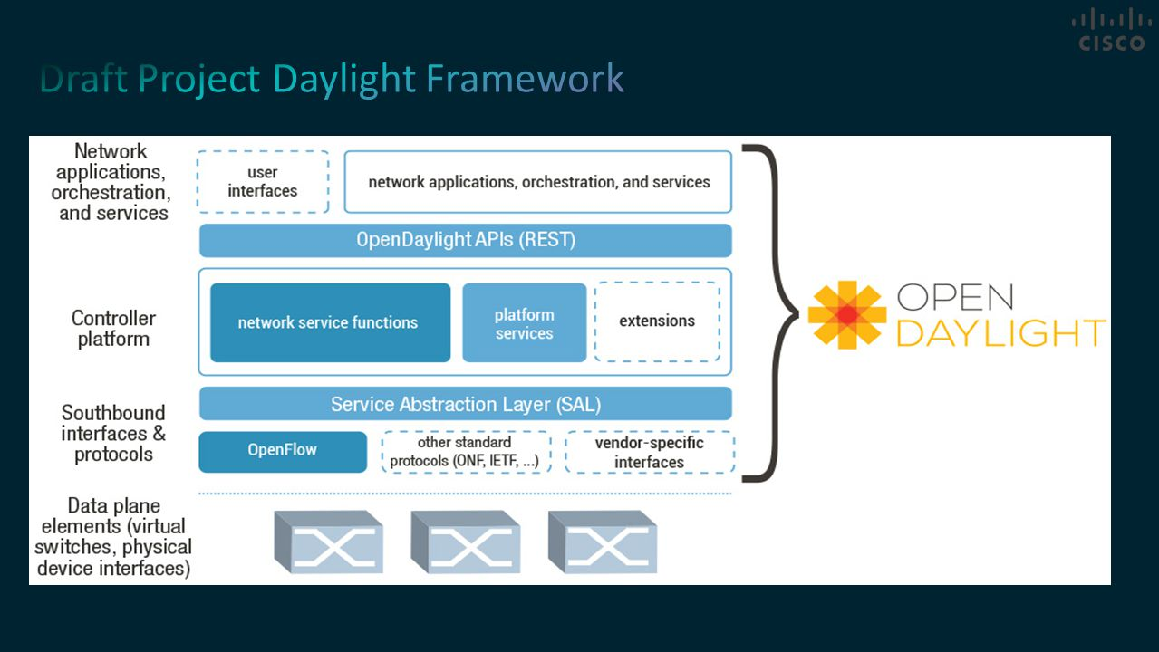 Draft Project Daylight Framework