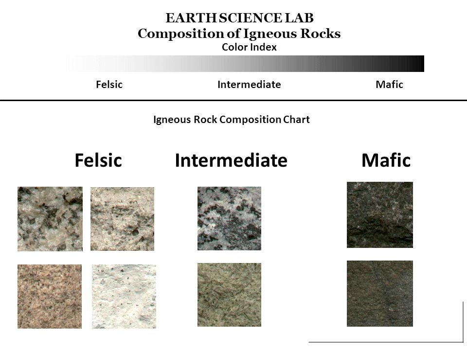 Felsic Intermediate Mafic