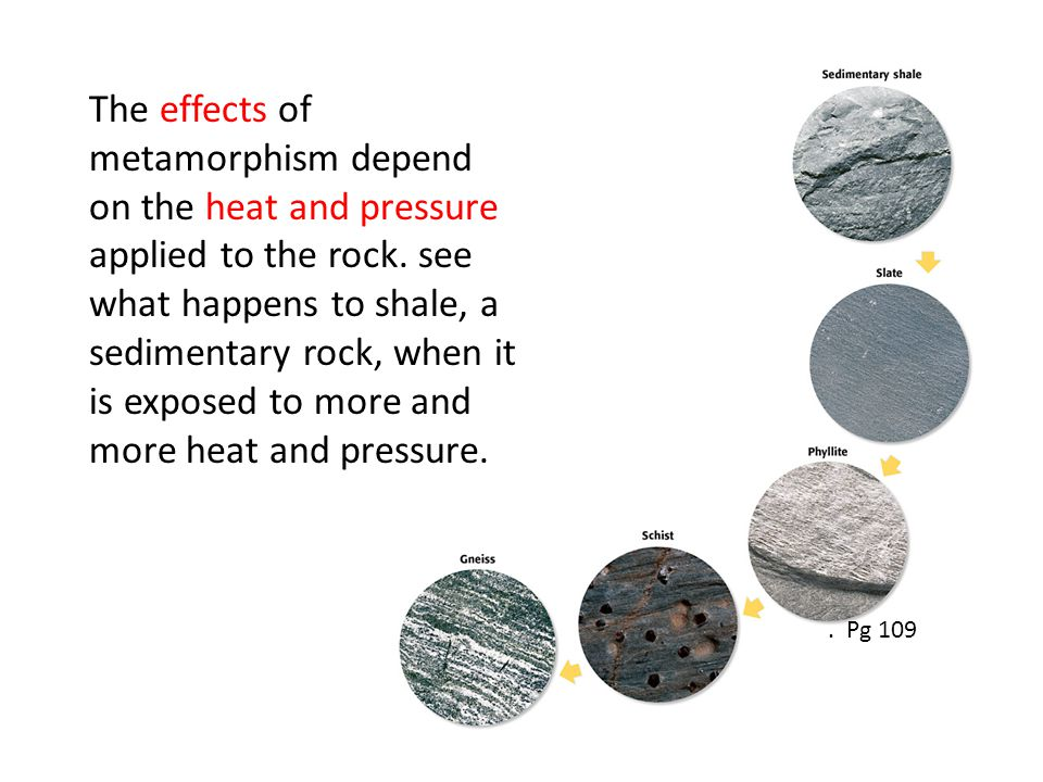 The effects of metamorphism depend on the heat and pressure applied to the rock. see what happens to shale, a sedimentary rock, when it is exposed to more and more heat and pressure.